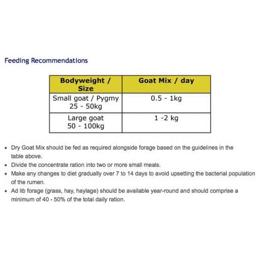 Dry_Goat_Mix.jpg
