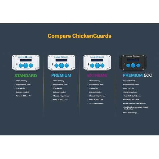 compare chicken guards.png